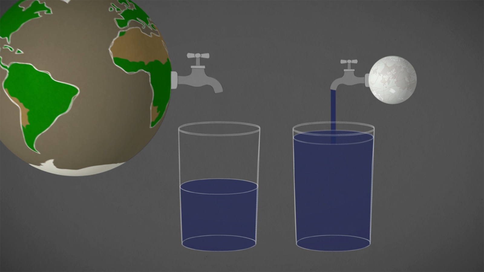 slide 3 - Color cartoon comparing water on Earth to water on Europa
