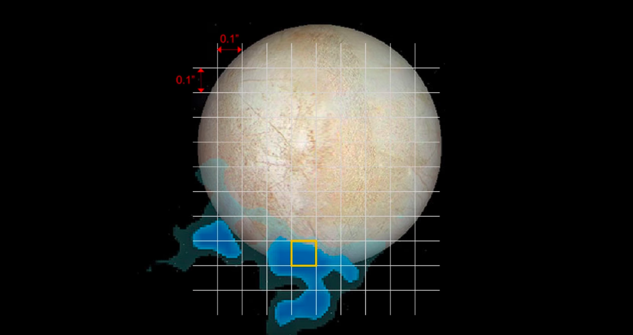 Possible spectroscopy results of Europa's water plumes